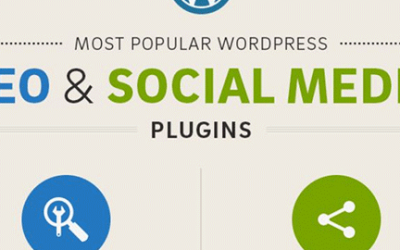 20 of The Very Best WordPress Plugins for SEO and Social Media